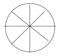 A circle divided into 8 pieces.